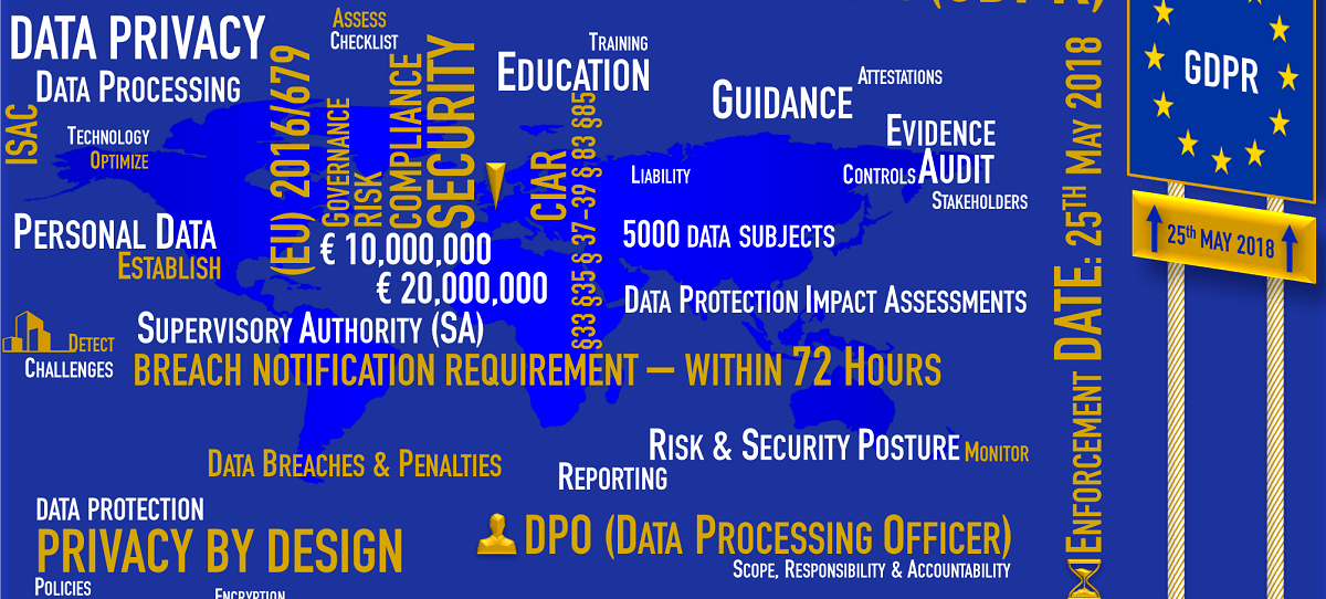 General Data Protection Regulation (GDPR): Last News on Data Protection Laws and What Will Change